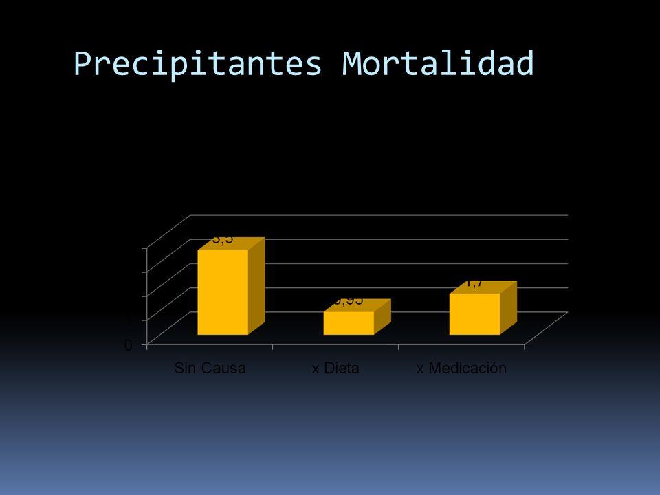 Precipitantes Mortalidad