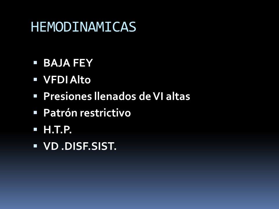 HEMODINAMICAS BAJA FEY VFDI Alto Presiones llenados de VI altas