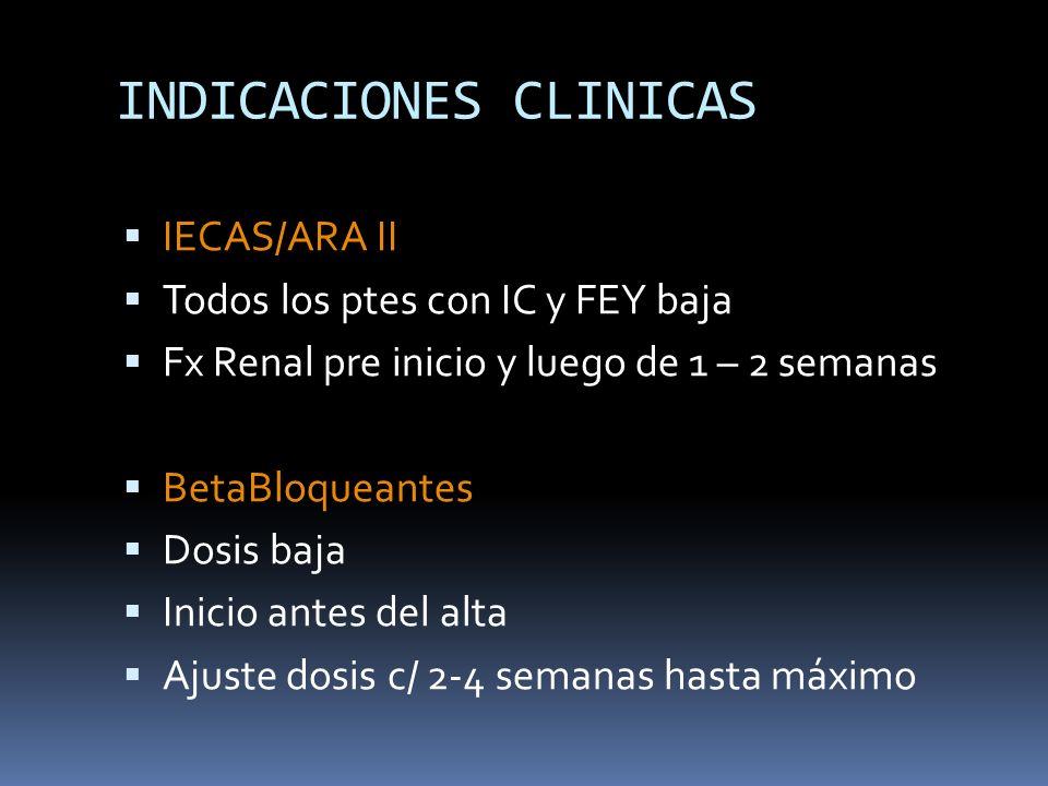 INDICACIONES CLINICAS