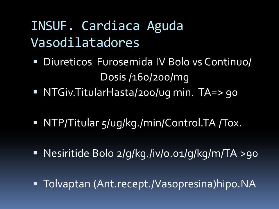 INSUF. Cardiaca Aguda Vasodilatadores