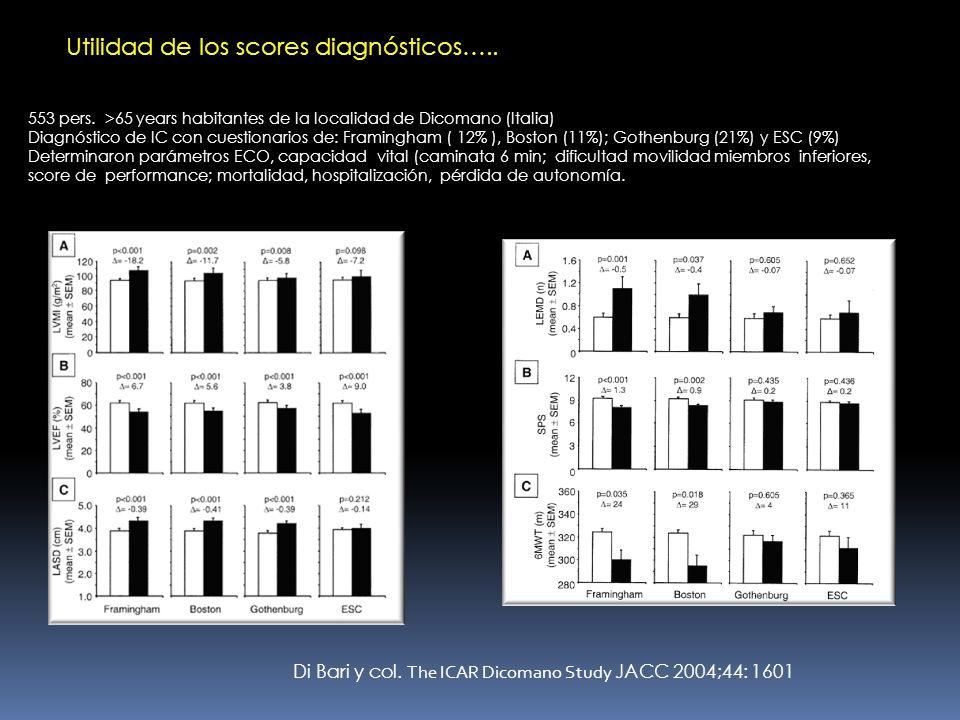 Utilidad de los scores diagnósticos…..