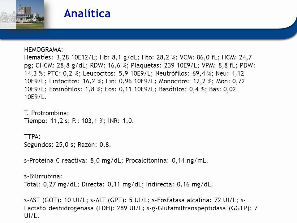 Analítica HEMOGRAMA: