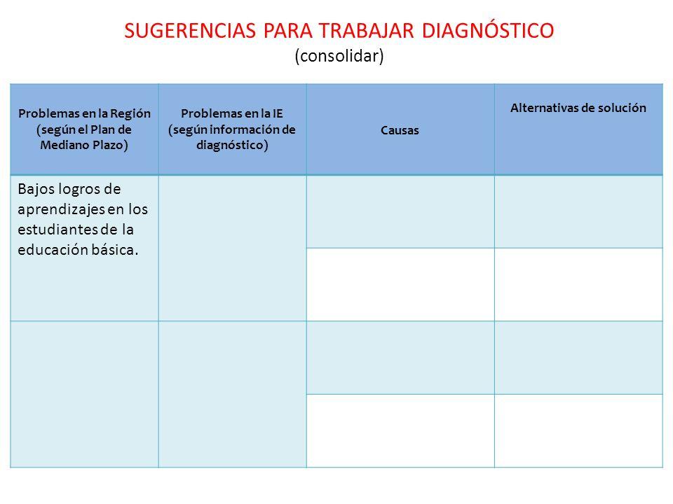 SUGERENCIAS PARA TRABAJAR DIAGNÓSTICO (consolidar)