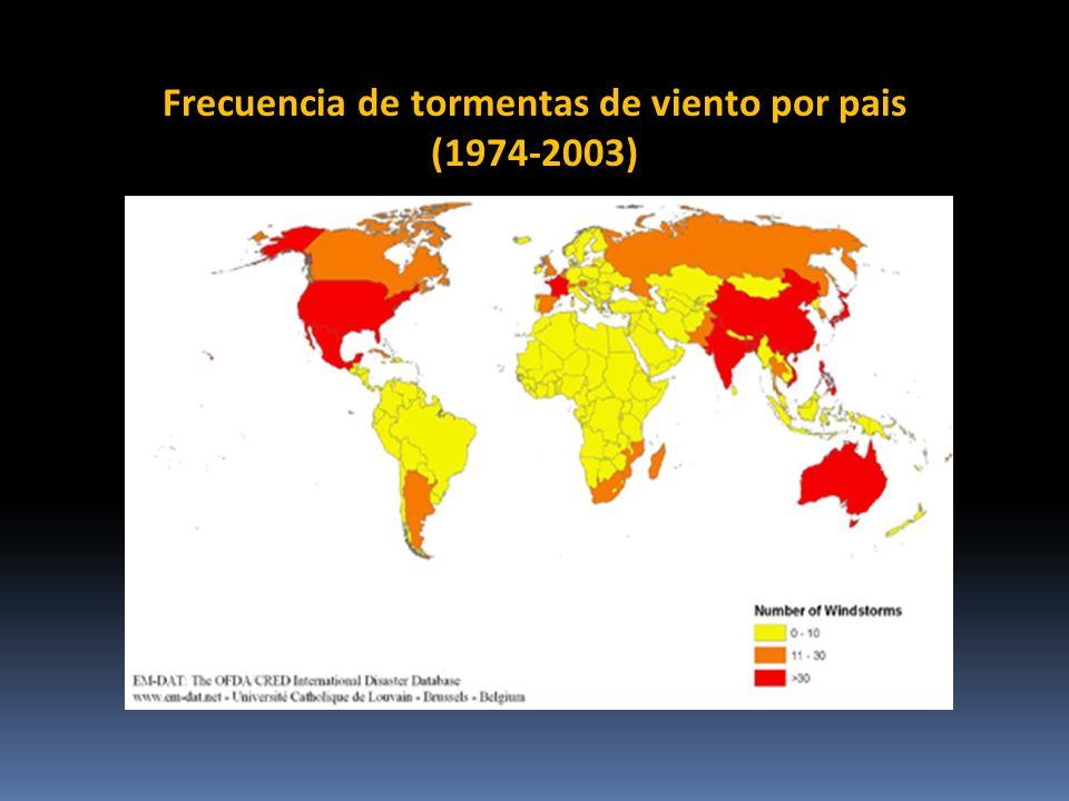 Frecuencia de tormentas de viento por pais (1974-2003)