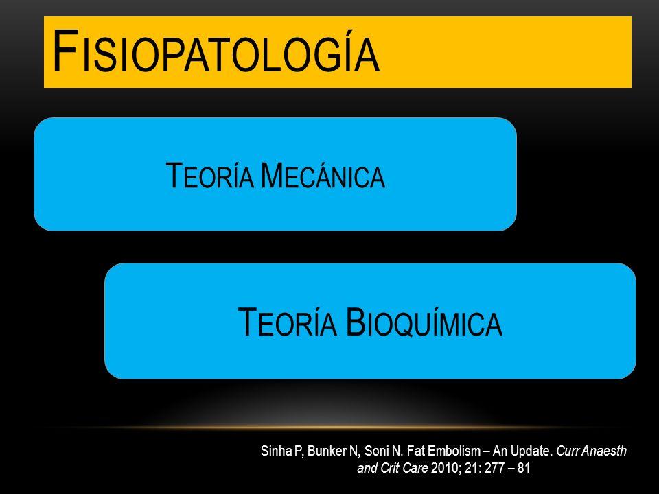 Fisiopatología Teoría Bioquímica Teoría Mecánica