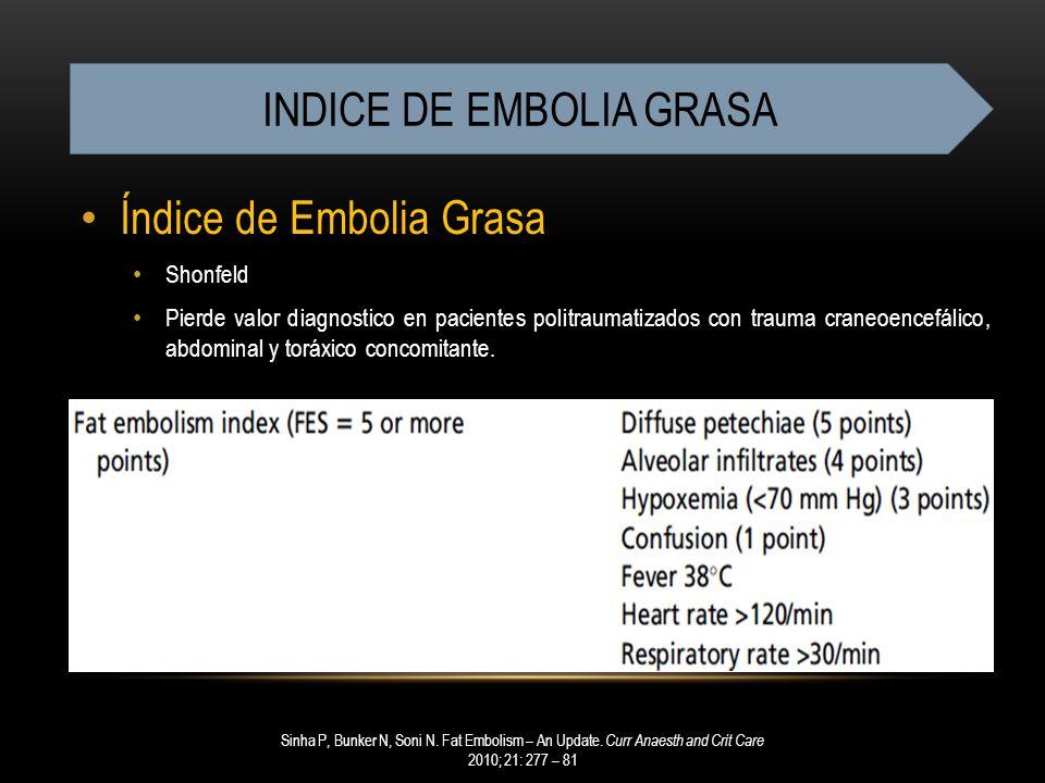 INDICE DE EMBOLIA GRASA