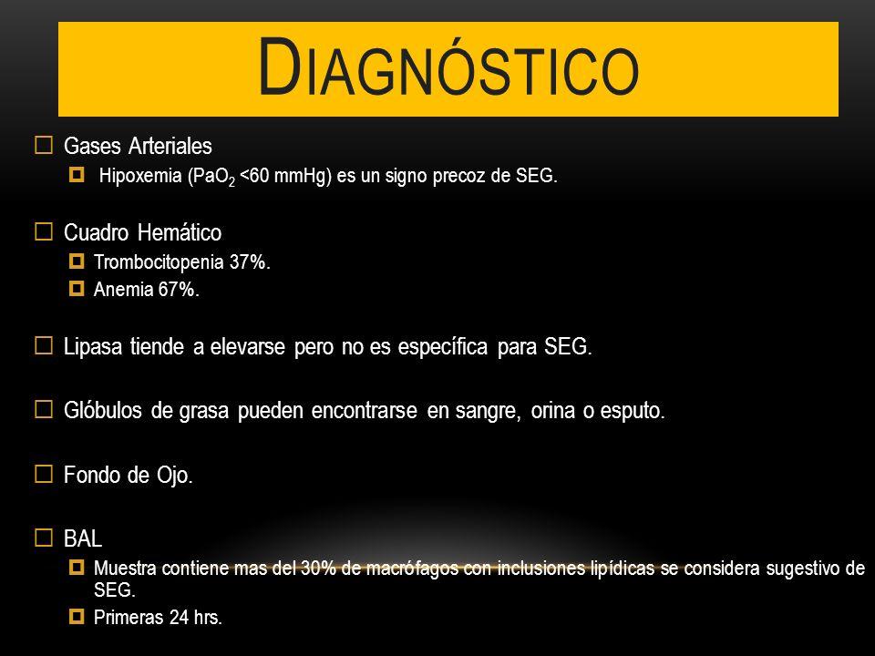 Diagnóstico Gases Arteriales Cuadro Hemático