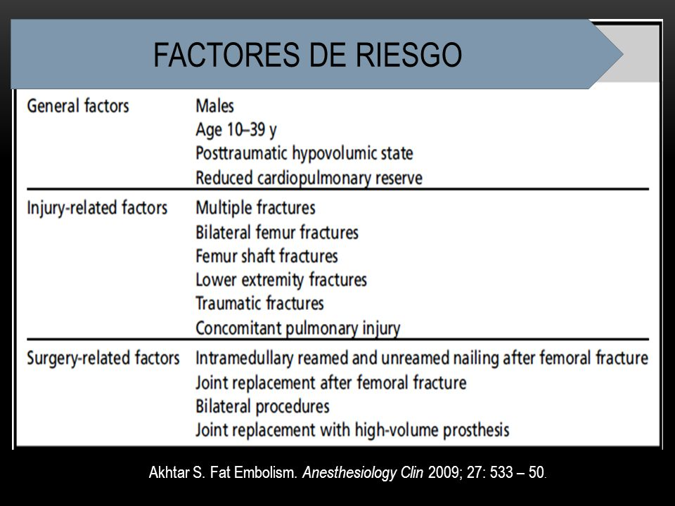 Akhtar S. Fat Embolism. Anesthesiology Clin 2009; 27: 533 – 50.