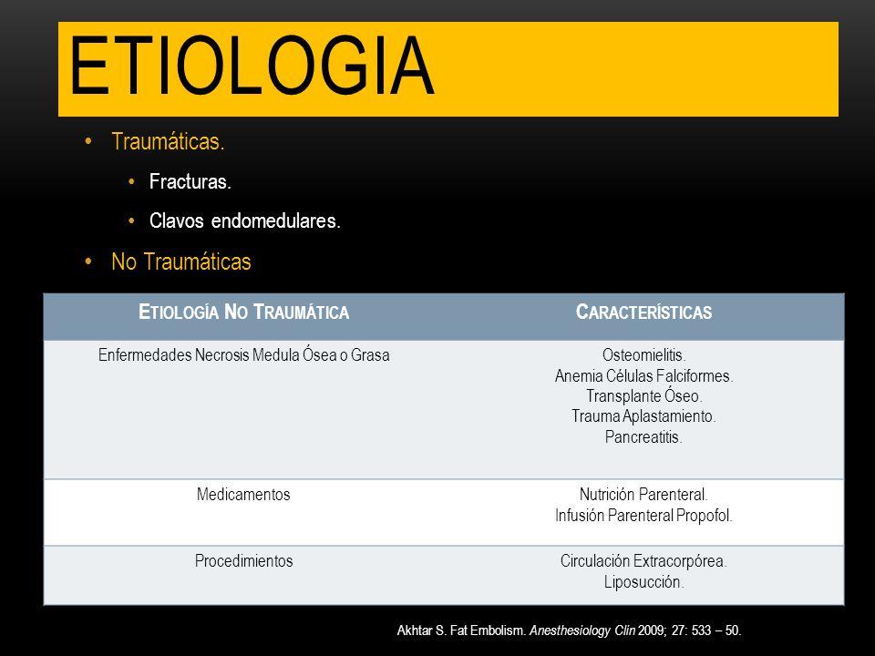 Etiología No Traumática