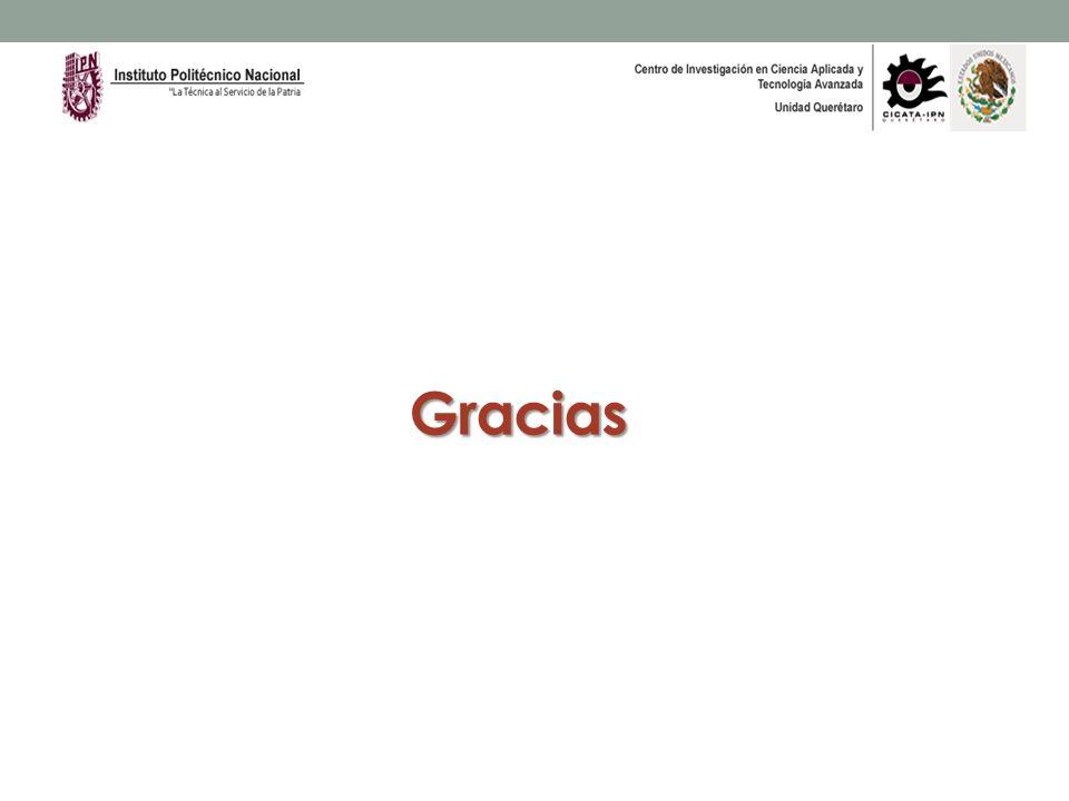 Gracias OBJETIVO GENERAR LAS CONDICIONES DE LA ORGANIZACIÒN QUE PERMITAN