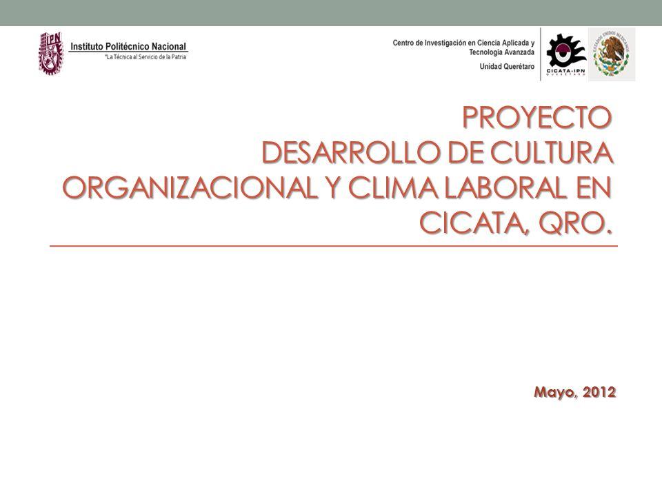 Proyecto DESARROLLO DE CULTURA ORGANIZACIONAL Y CLIMA LABORAL en CICATA, QRO.
