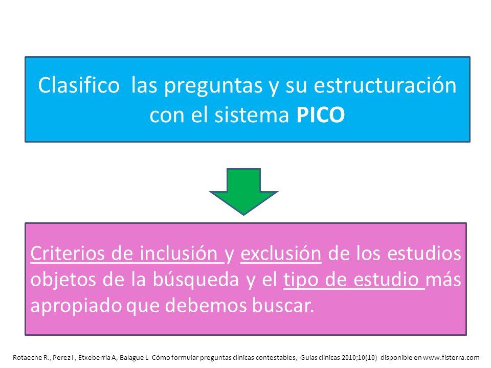 Clasifico las preguntas y su estructuración con el sistema PICO