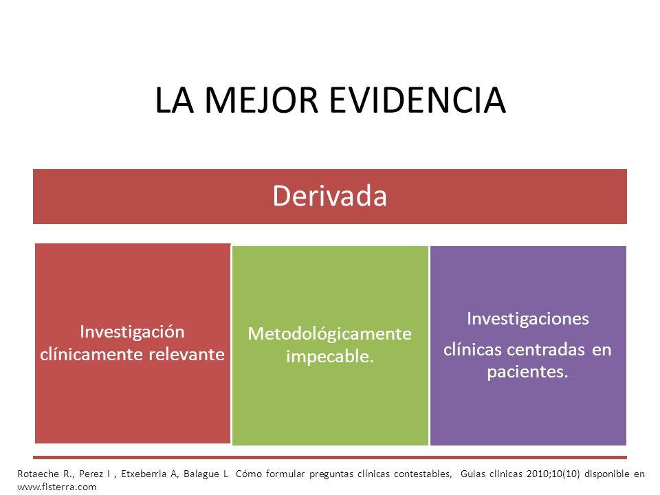 LA MEJOR EVIDENCIA Derivada Investigaciones