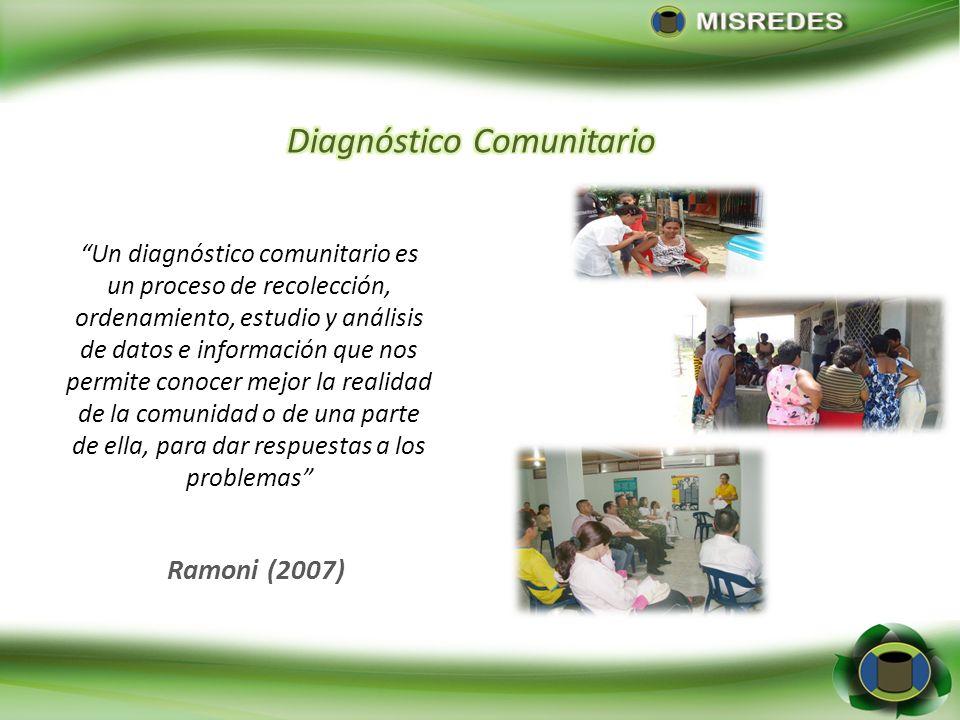 Diagnóstico Comunitario