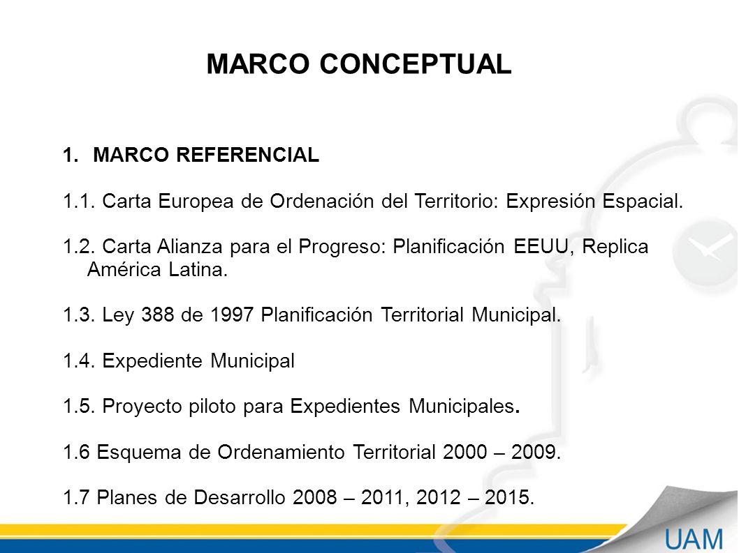 MARCO CONCEPTUAL MARCO REFERENCIAL