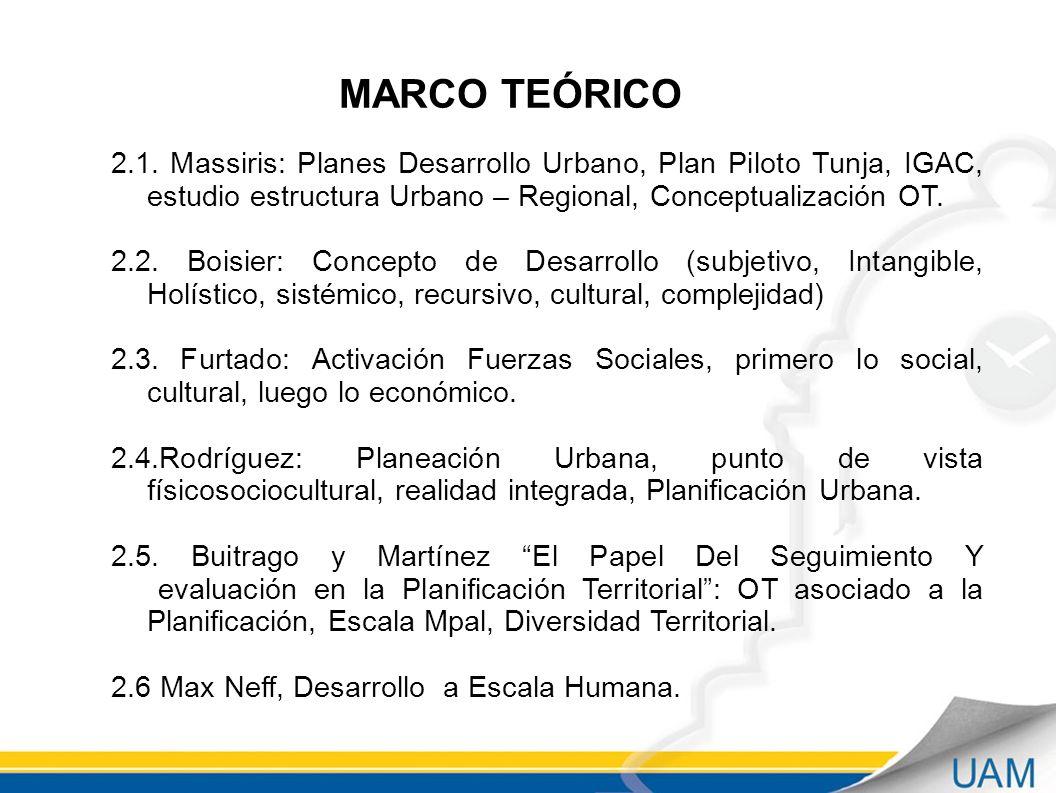 MARCO TEÓRICO 2.1. Massiris: Planes Desarrollo Urbano, Plan Piloto Tunja, IGAC, estudio estructura Urbano – Regional, Conceptualización OT.