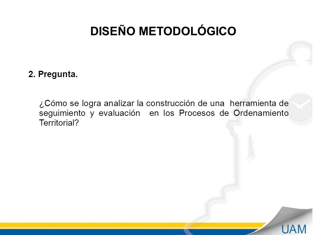 DISEÑO METODOLÓGICO 2. Pregunta.