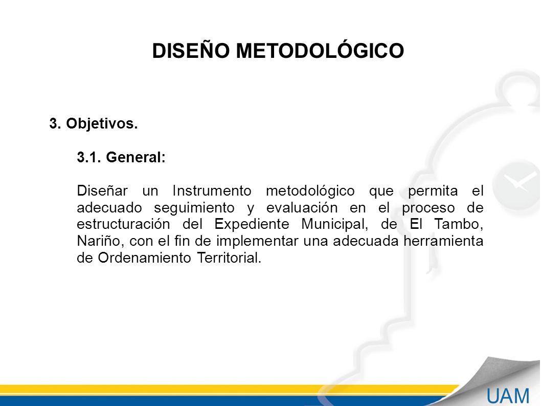DISEÑO METODOLÓGICO 3. Objetivos. 3.1. General: