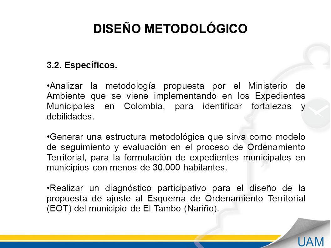DISEÑO METODOLÓGICO 3.2. Específicos.