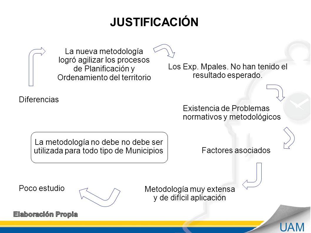 JUSTIFICACIÓN La nueva metodología logró agilizar los procesos de Planificación y Ordenamiento del territorio.