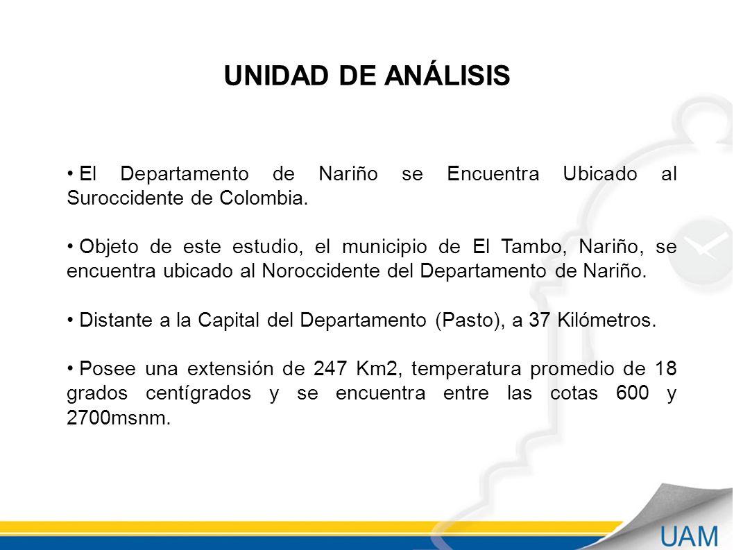UNIDAD DE ANÁLISIS El Departamento de Nariño se Encuentra Ubicado al Suroccidente de Colombia.