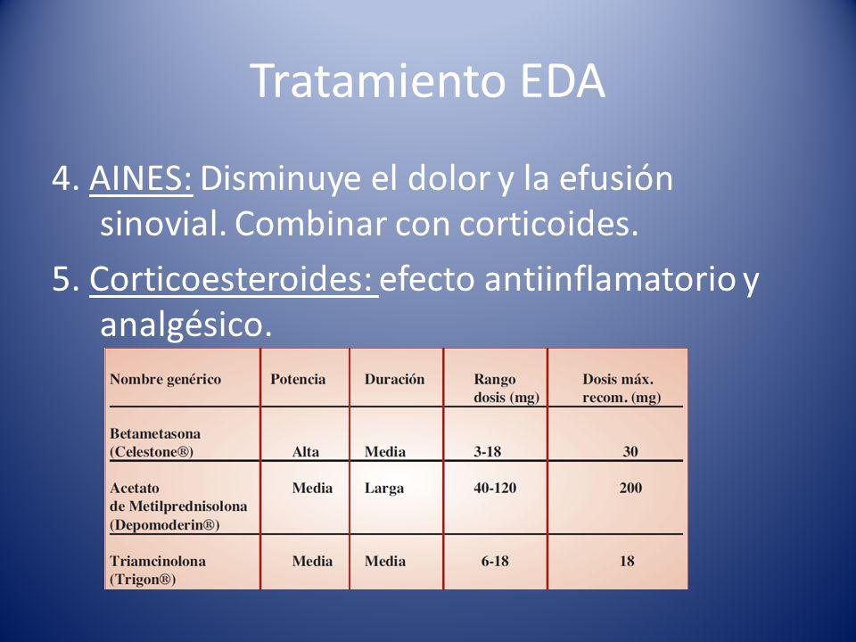 Tratamiento EDA