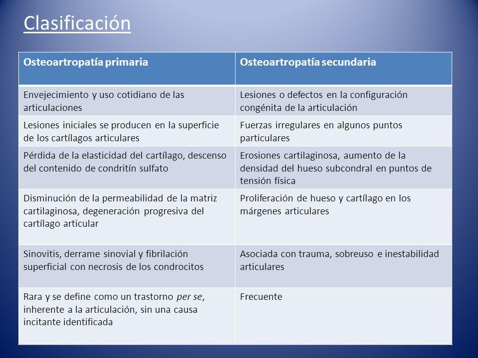 Clasificación Osteoartropatía primaria Osteoartropatía secundaria