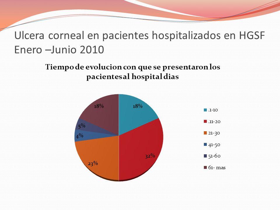 Ulcera corneal en pacientes hospitalizados en HGSF Enero –Junio 2010
