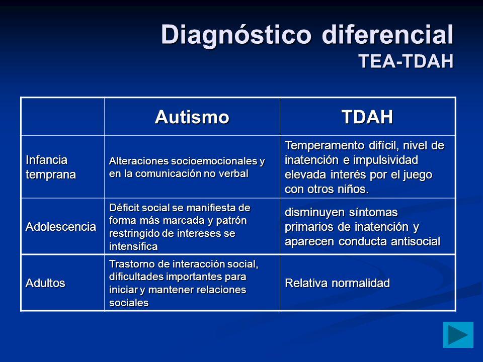 Diagnóstico diferencial TEA-TDAH