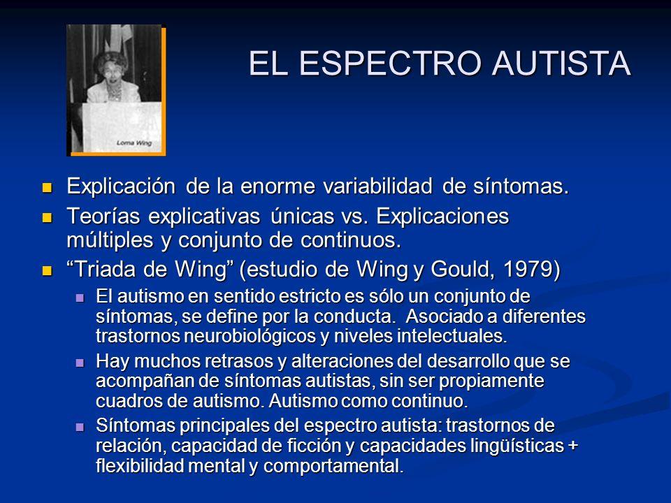 EL ESPECTRO AUTISTA Explicación de la enorme variabilidad de síntomas.