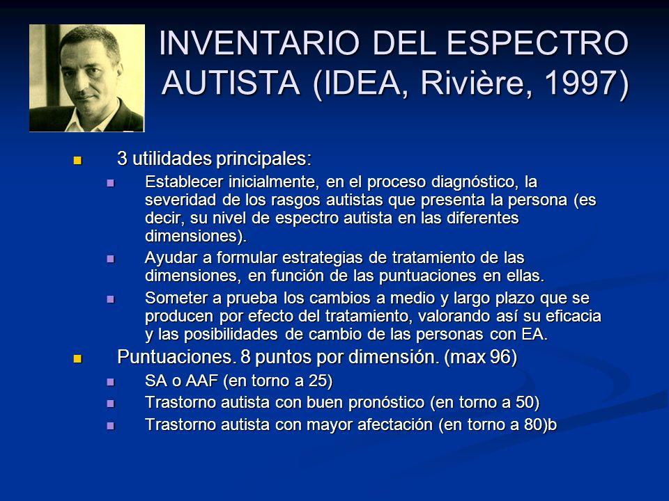 INVENTARIO DEL ESPECTRO AUTISTA (IDEA, Rivière, 1997)