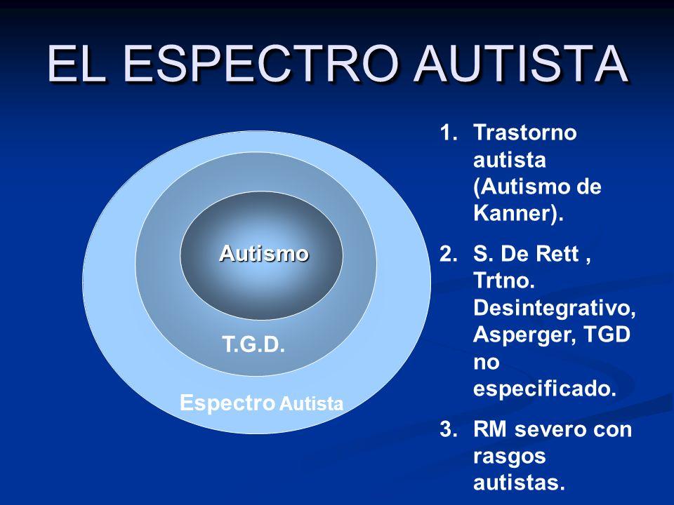 EL ESPECTRO AUTISTA Trastorno autista (Autismo de Kanner).