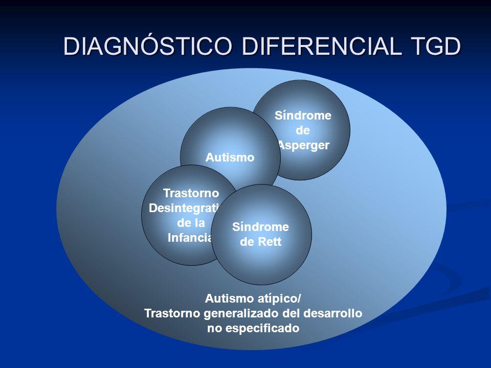 DIAGNÓSTICO DIFERENCIAL TGD