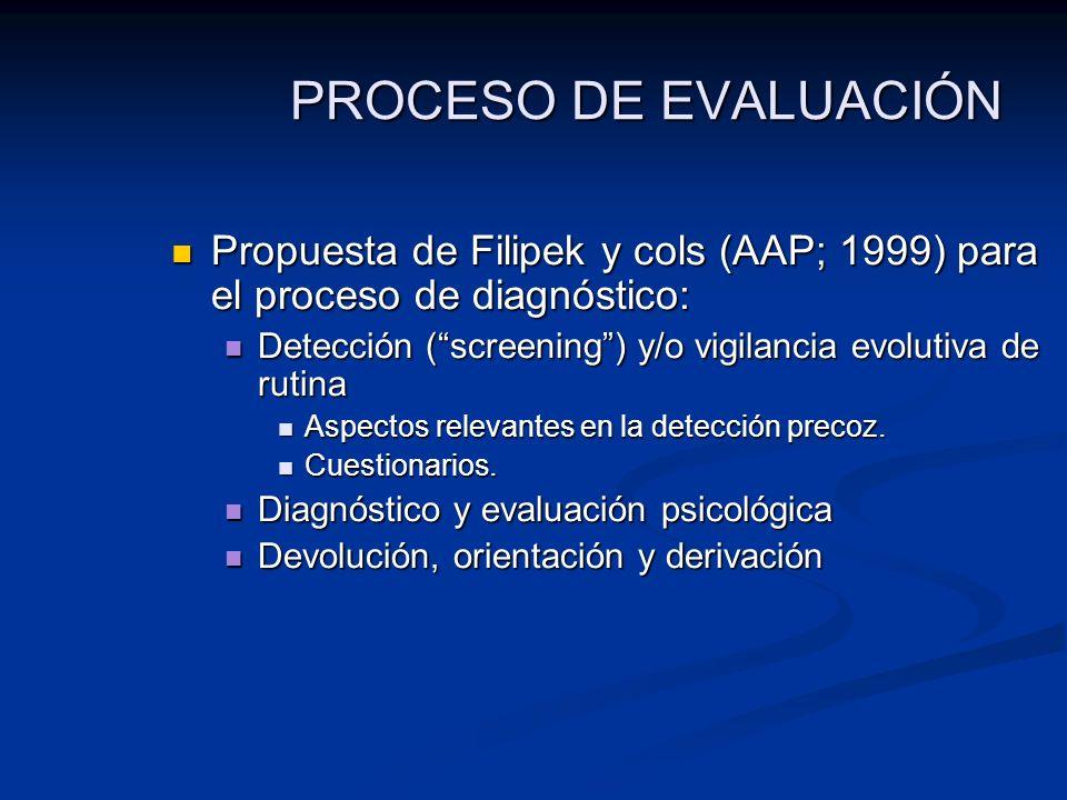 PROCESO DE EVALUACIÓN Propuesta de Filipek y cols (AAP; 1999) para el proceso de diagnóstico: