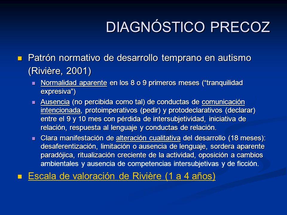 DIAGNÓSTICO PRECOZ Patrón normativo de desarrollo temprano en autismo (Rivière, 2001)