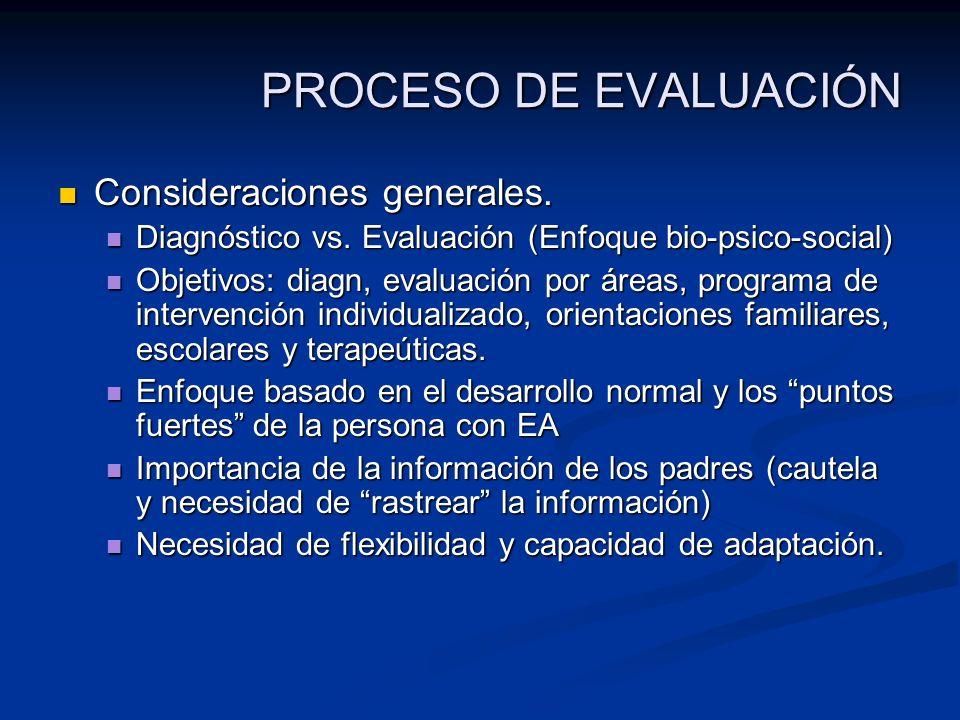 PROCESO DE EVALUACIÓN Consideraciones generales.