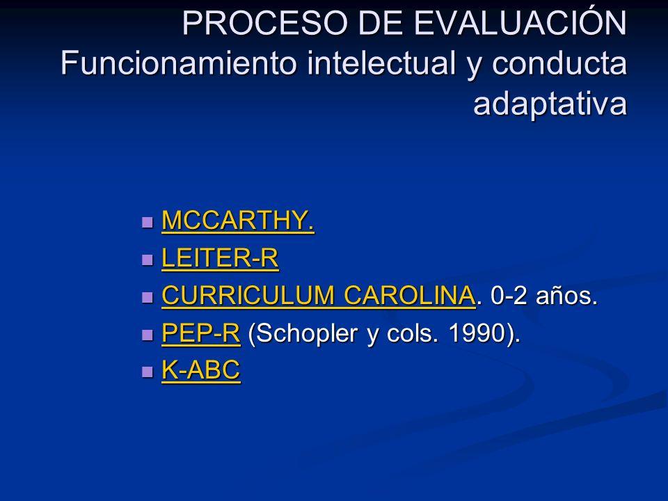 PROCESO DE EVALUACIÓN Funcionamiento intelectual y conducta adaptativa