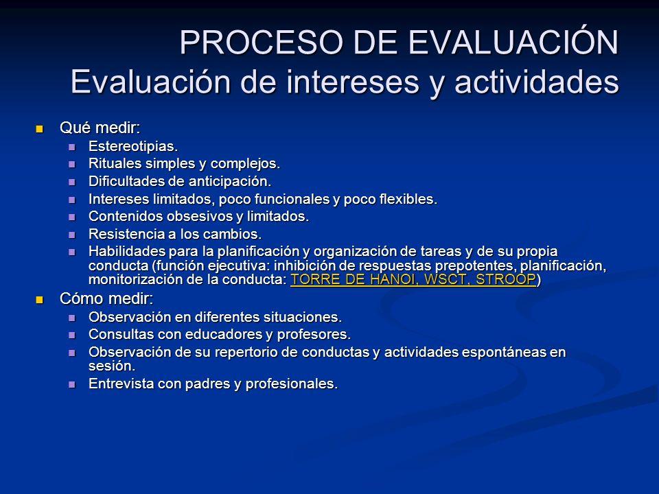 PROCESO DE EVALUACIÓN Evaluación de intereses y actividades