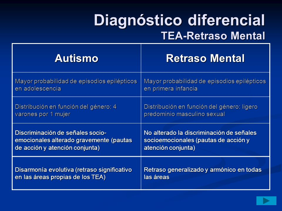 Diagnóstico diferencial TEA-Retraso Mental