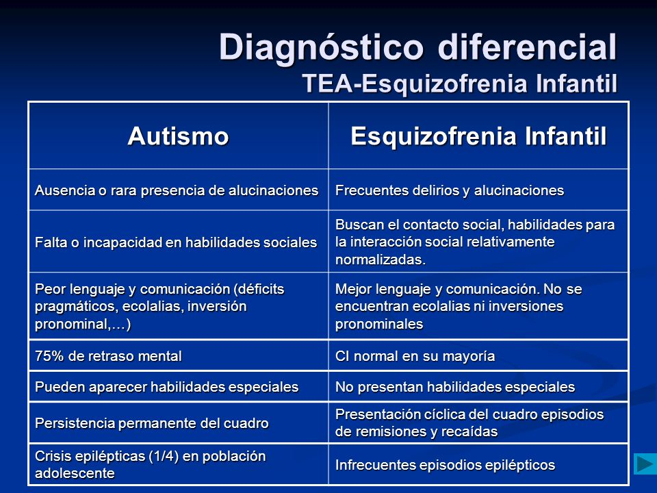 Diagnóstico diferencial TEA-Esquizofrenia Infantil