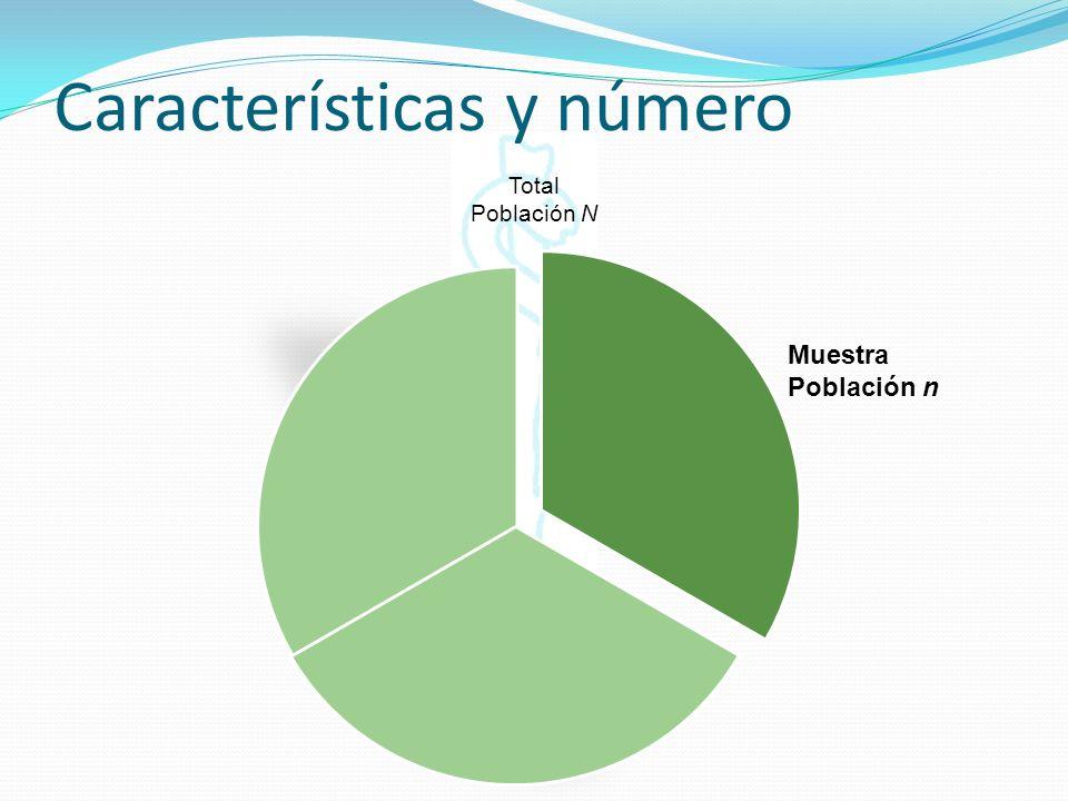 Características y número