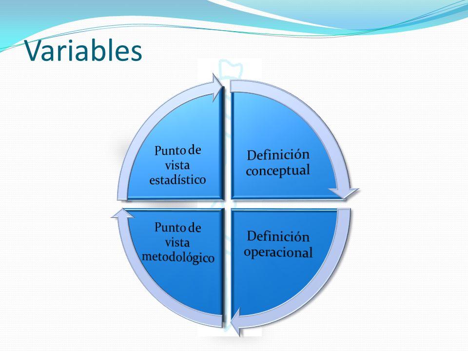 Variables Definición conceptual Definición operacional