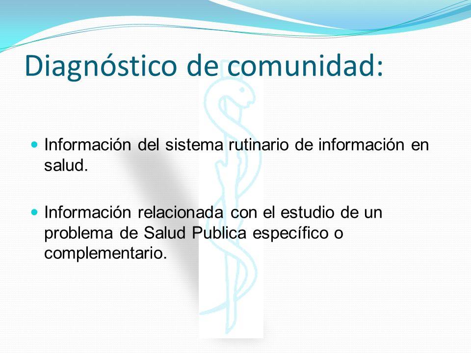Diagnóstico de comunidad: