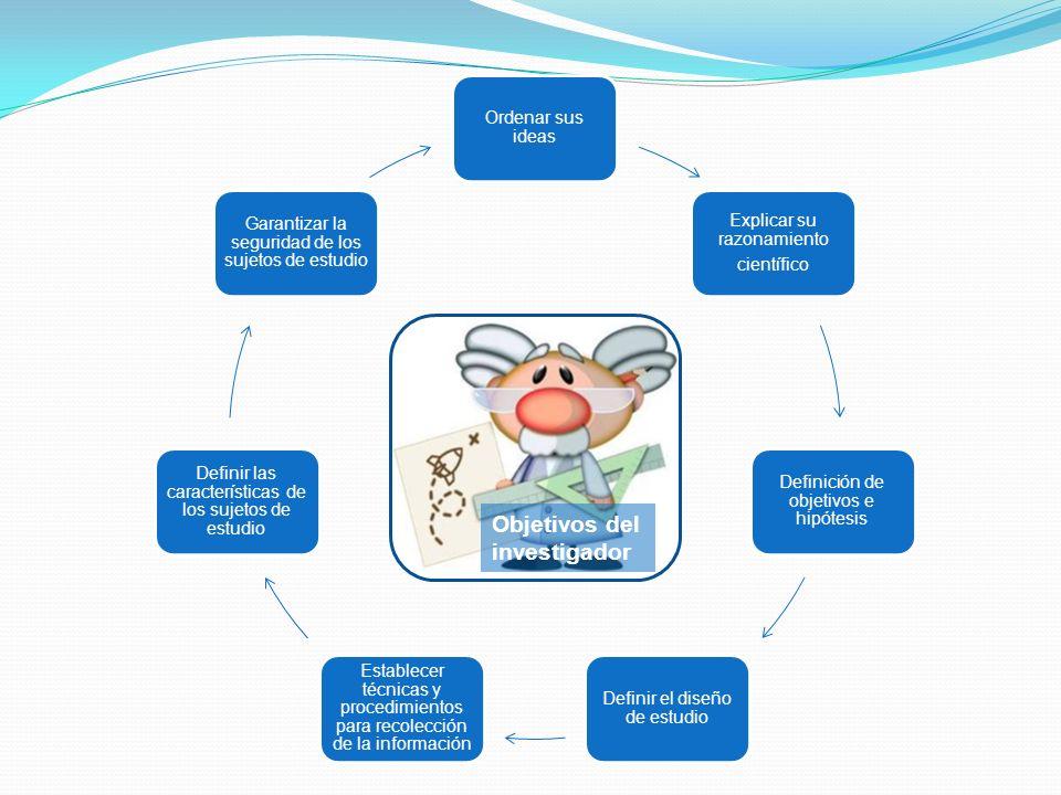 Objetivos del investigador Ordenar sus ideas Explicar su razonamiento