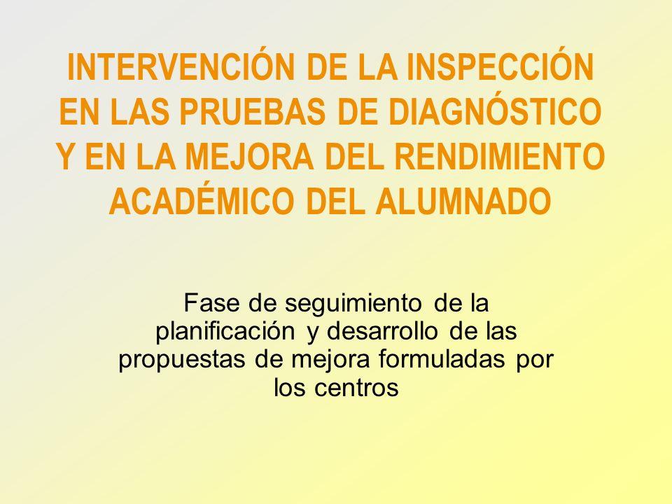 INTERVENCIÓN DE LA INSPECCIÓN EN LAS PRUEBAS DE DIAGNÓSTICO Y EN LA MEJORA DEL RENDIMIENTO ACADÉMICO DEL ALUMNADO