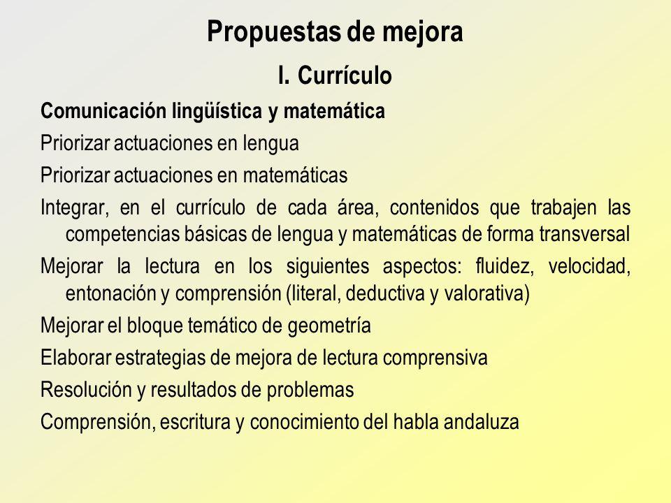 Propuestas de mejora I. Currículo