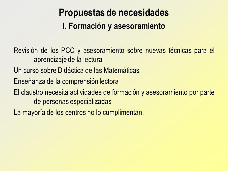 Propuestas de necesidades I. Formación y asesoramiento