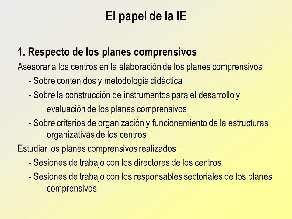 El papel de la IE 1. Respecto de los planes comprensivos