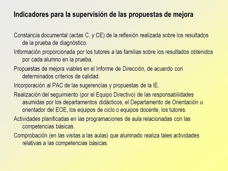 Indicadores para la supervisión de las propuestas de mejora