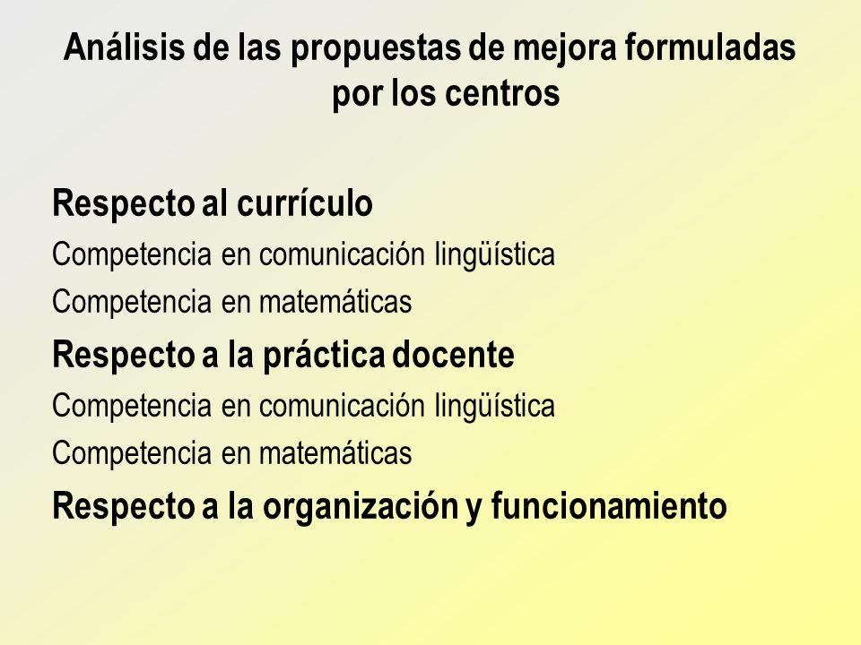 Análisis de las propuestas de mejora formuladas por los centros